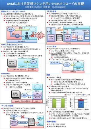 仮想マシンによる IDS オフロード