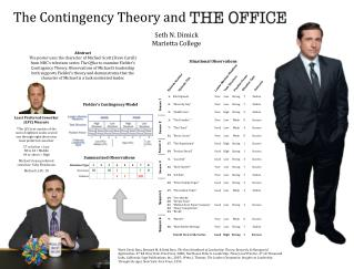 The Contingency Theory and