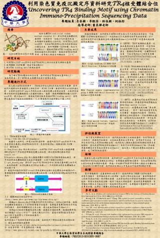 利用染色質免疫沉澱定序資料研究 TR4 核受體結合位