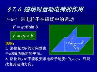 §7.6  磁场对运动电荷的作用