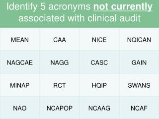 Identify 5 acronyms  not currently associated with clinical audit