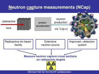 N eutron  cap ture measurements (NCap)