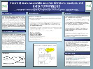Failure of onsite wastewater systems: definitions, practices, and public health protection