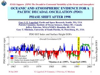 OCEANIC AND ATMOSPHERIC EVIDENCE FOR A PACIFIC DECADAL OSCILLATION (PDO)  PHASE SHIFT AFTER 1998