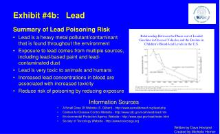Exhibit #4b:   Lead