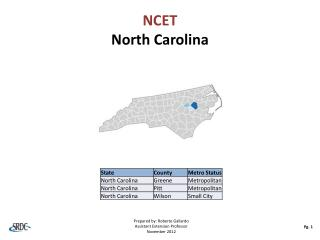 NCET North Carolina