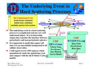 The Underlying Event in Hard Scattering Processes