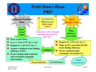 Field-Stuart-Haas PRD