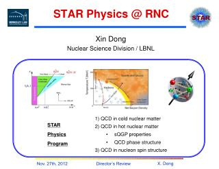 STAR Physics @ RNC