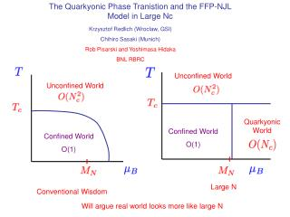 The Quarkyonic Phase Tranistion and the FFP-NJL Model in Large Nc