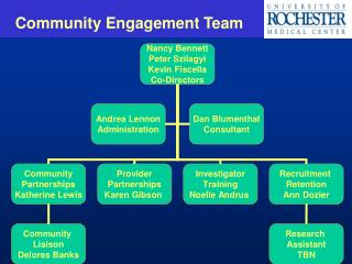 Community Engagement Team
