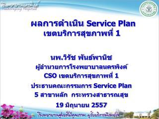 ผลการดำเนิน Service Plan เขตบริการสุขภาพที่  1