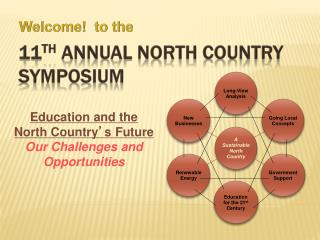 11 th Annual North Country Symposium