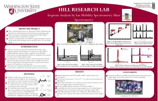 HILL RESEARCH LAB Isoprene Analysis by Ion Mobility Spectrometry-Mass Spectrometry