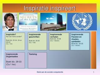 Inspiratie  inspireert