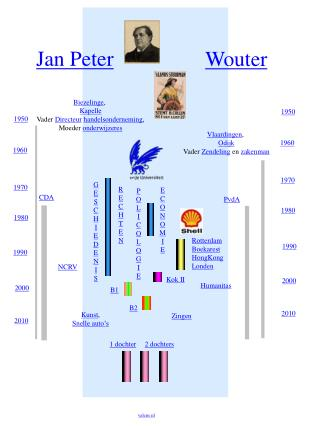 Jan Peter