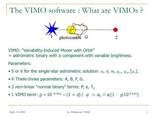 The VIMO software : What are VIMOs ?