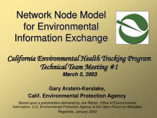 Network Node Model for Environmental Information Exchange