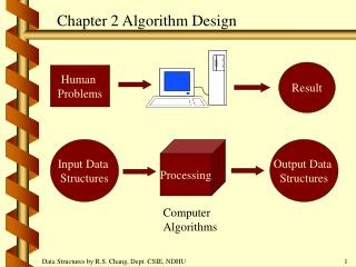 Chapter 2 Algorithm Design