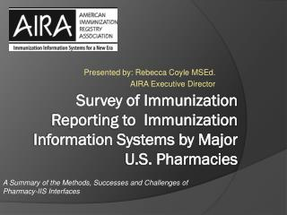 Survey of Immunization Reporting to  Immunization Information Systems by Major U.S. Pharmacies