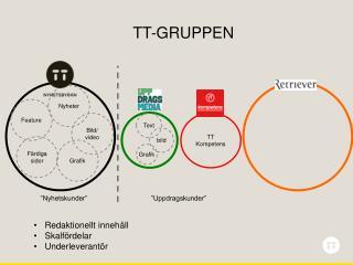 TT-GRUPPEN