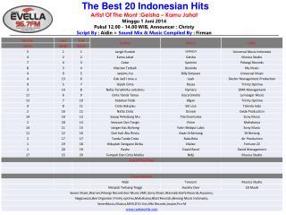 Chart Playlist 1 JUNI 2014