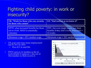 Fighting child poverty: in work or insecurity?