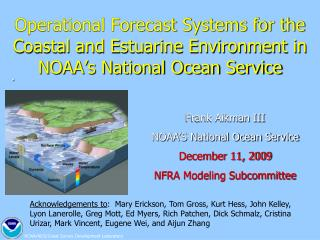 Frank Aikman III NOAA'S National Ocean Service December 11, 2009 NFRA Modeling Subcommittee