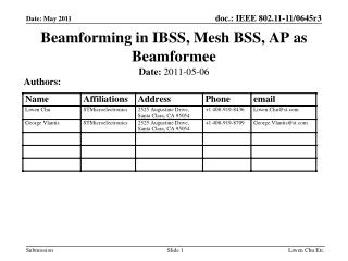 Beamforming in IBSS, Mesh BSS, AP as Beamformee