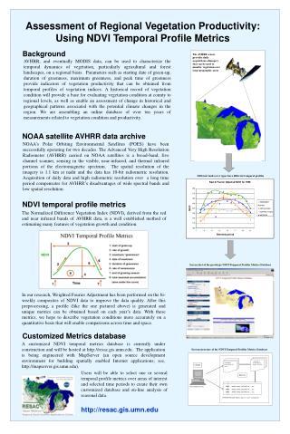 Assessment of Regional Vegetation Productivity: Using NDVI Temporal Profile Metrics