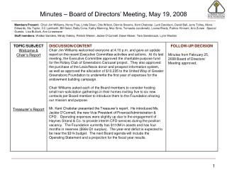 Minutes – Board of Directors' Meeting, May 19, 2008