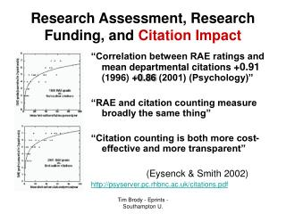 Research Assessment, Research Funding, and  Citation Impact