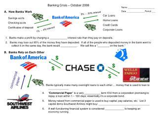 Banking Crisis – October 2008
