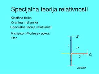 Specijalna teorija relativnosti