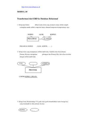 mercubuana.ac.id MODUL 10 Transformasi dari ERD ke Database Relasional