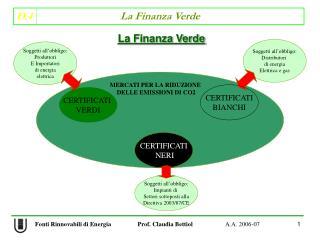 La Finanza Verde
