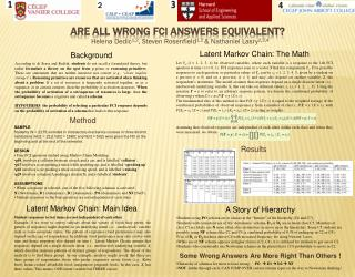 Are All Wrong FCI Answers Equivalent?