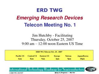ERD TWG Emerging Research Devices Telecon Meeting No. 1
