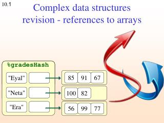 Complex data structures revision - references to arrays