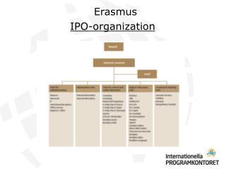 IPO-organization
