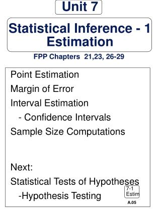 Unit 7 Statistical Inference - 1 Estimation FPP Chapters  21,23, 26-29
