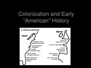 """Colonization and Early """"American"""" History"""