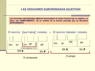LAS ORACIONES SUBORDINADAS ADJETIVAS