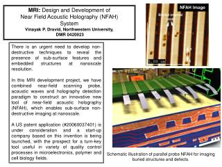 MRI:  Design and Development of  Near Field Acoustic Holography (NFAH)  System