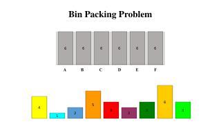 Bin Packing Problem