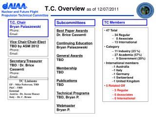 T.C. Overview  as of 12/07/2011