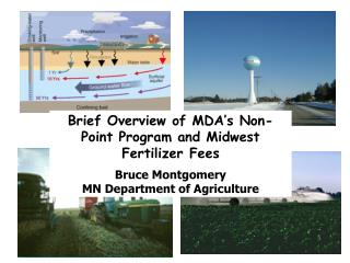 Brief Overview of MDA's Non-Point Program and Midwest Fertilizer Fees Bruce Montgomery