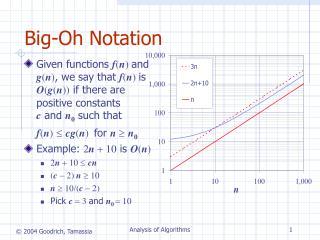 Big-Oh Notation