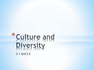 Components of Culture