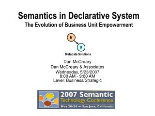 Semantics in Declarative System The Evolution of Business Unit Empowerment